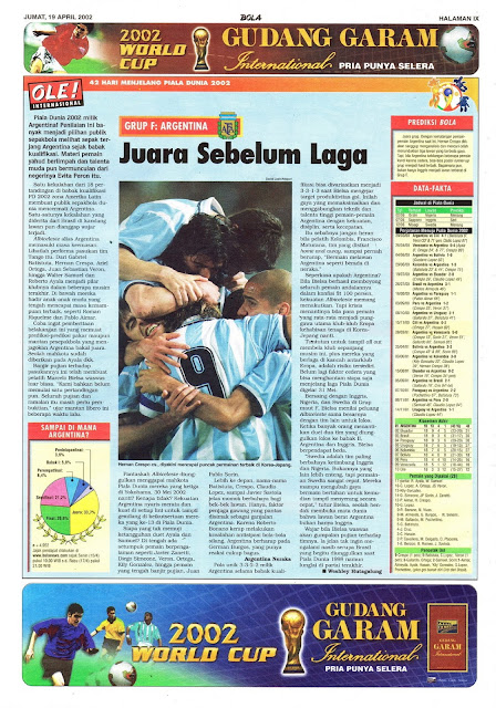 ROAD TO WORLD CUP 2002 ARGENTINA TEAM PROFILE