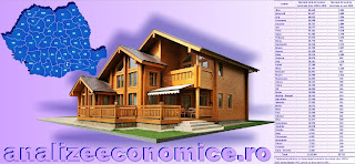 Topul județelor după locuințele construite între 1990 și 2018.