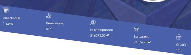 fast-pay.net обзор
