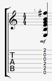 Em add9 Guitar Chord