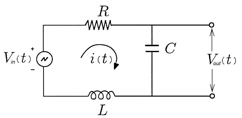 Sawtooth Wave Fourier Series Servos And Sensors