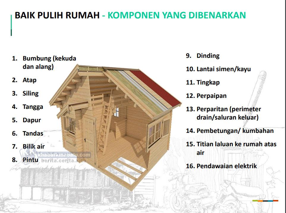 Bantuan Pprt 2020 Bina Rumah Atas Tanah Sendiri Tanah Dibenarkan Atau Baik Pulih Rumah Khabar Kinabalu