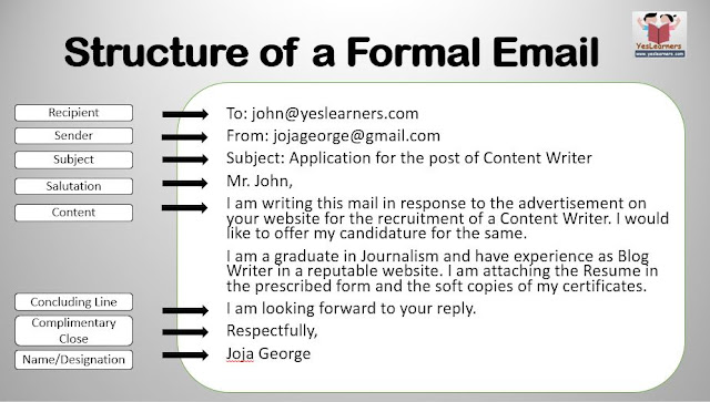 How to write an email yeslearners kerala psc coaching - La redoute contact mail ...
