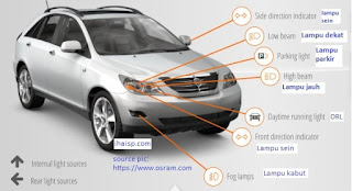 Mengenal Fungsi Lampu Senja, Dekat, Jauh dan Kabut pada Kendaraan