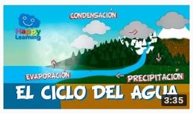 Vídeo: EL CICLO DEL AGUA