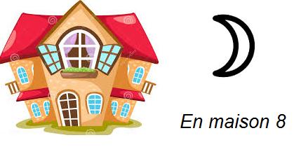 Blog astrologie madameastres lune en maison 8 for Astrologie maison