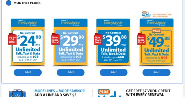 Walmart Family Mobile Again Increases High Speed Data On ...