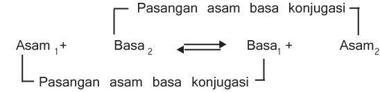 Pasangan asam basa konjugasi menurut teori bronsted lowry