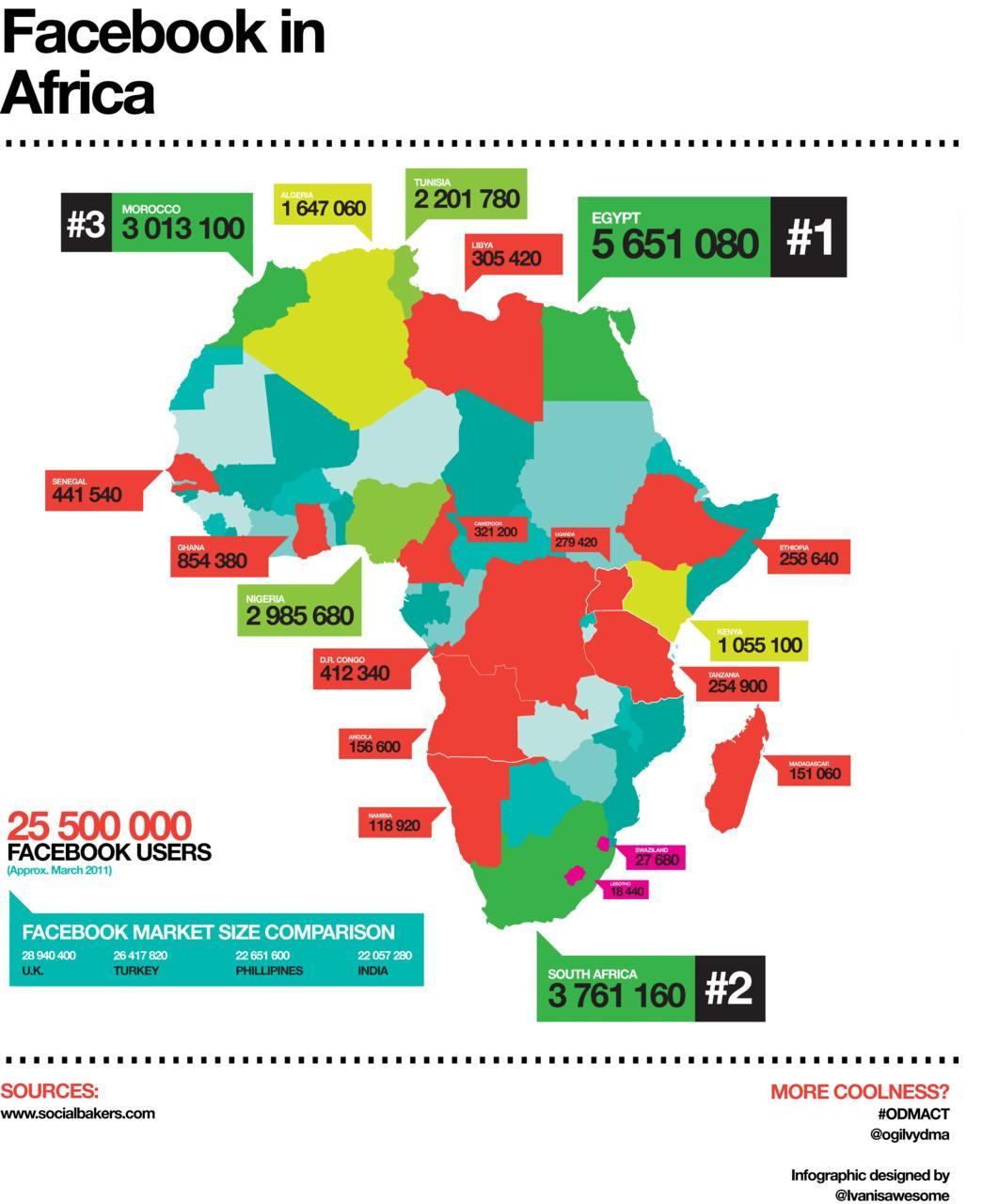 Formula Geo Dados Africanos Em Mapas Tematicos