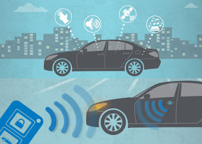 Atmel Automotive Applications