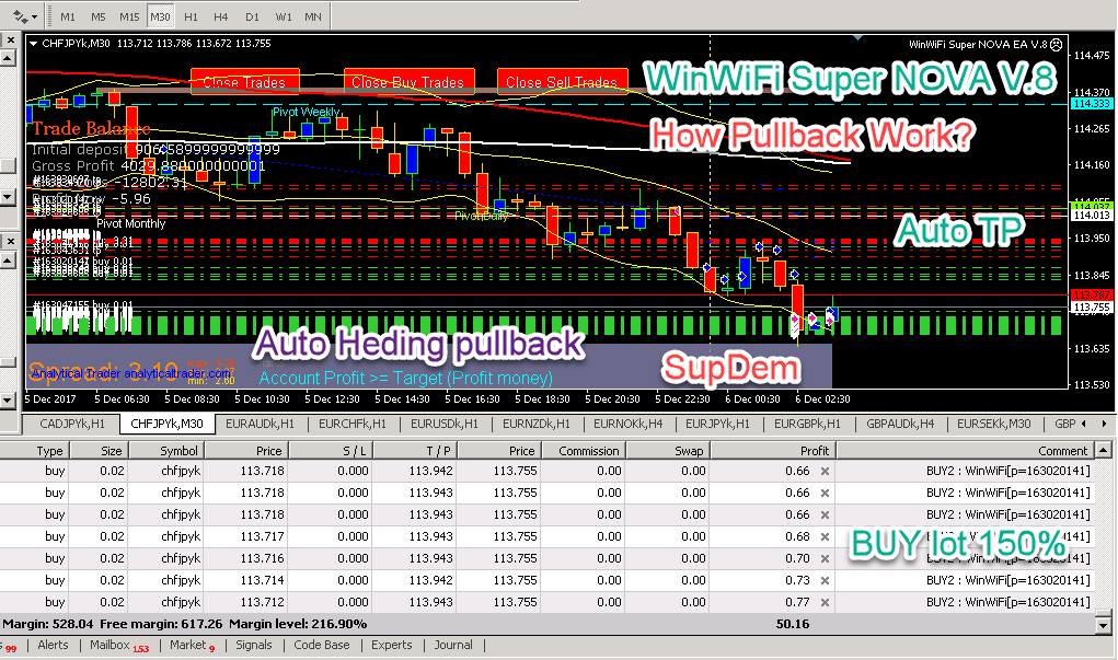 auto click news binary option
