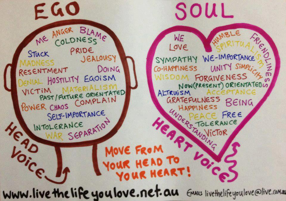 Ego Vs Soul Life And Love Quotes