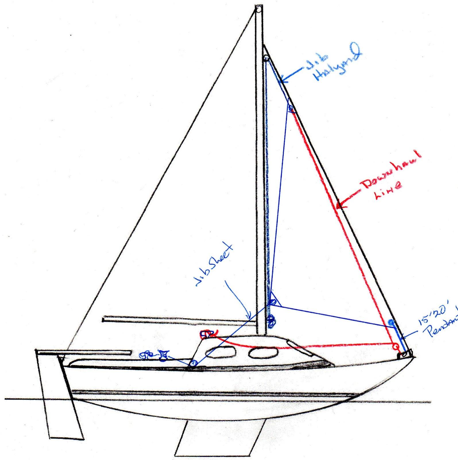Boat Anatomy Diagram Bmw E30 M40 Wiring Jib Rigging Mast Elsavadorla