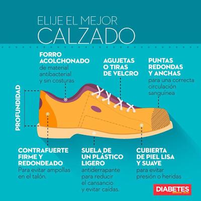 El tipo de zapatos que usted usa cuando se tiene diabetes es importante