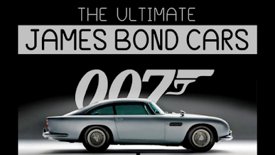 James Bond 007 Movie Cars Image Collection
