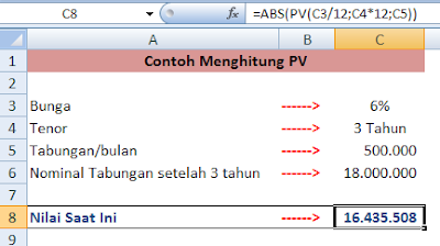 PV Fungction in Excel
