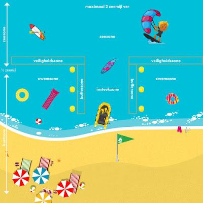 Nieuwe Regelgeving Brandingsporten Golfsurfen België