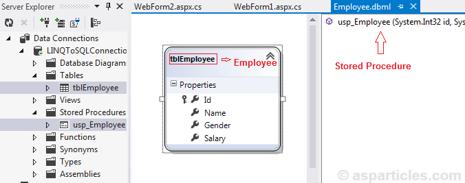Drag and drop linq to sql table and stored procedure