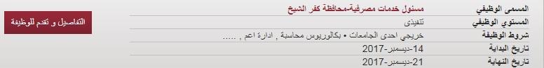 وظائف بنك مصر في محافظة كفر الشيخ