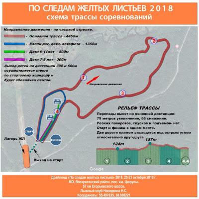 Карта схема трассы драйленда По следам желтых листьев