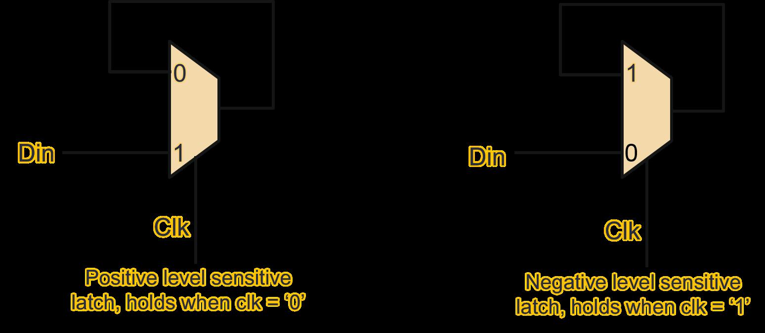 logic diagram of 8 to 1 multiplexer [ 1548 x 674 Pixel ]