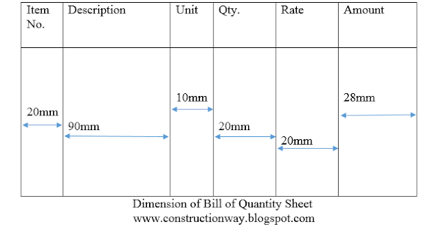 Dimension of BOQ Sheet - www.constructionway.blogspot.com