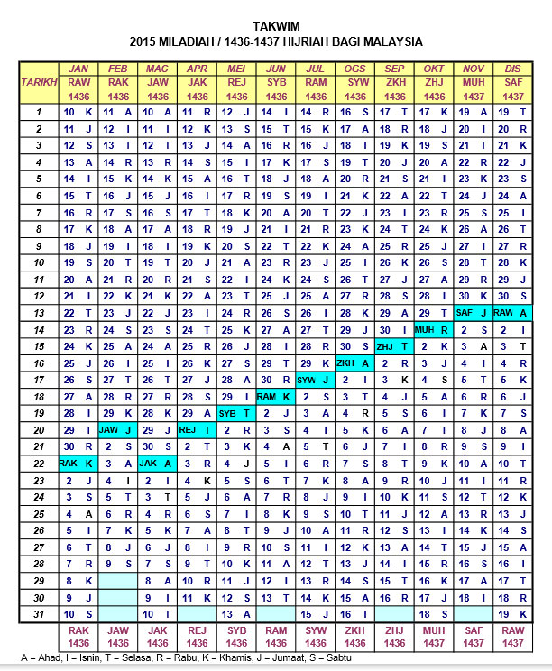 Takwim Kalendar Islam 2015 1436h Dan Tarikh Penting Idea