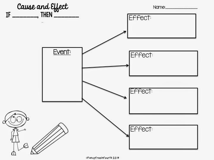 essay map persuasive essay map