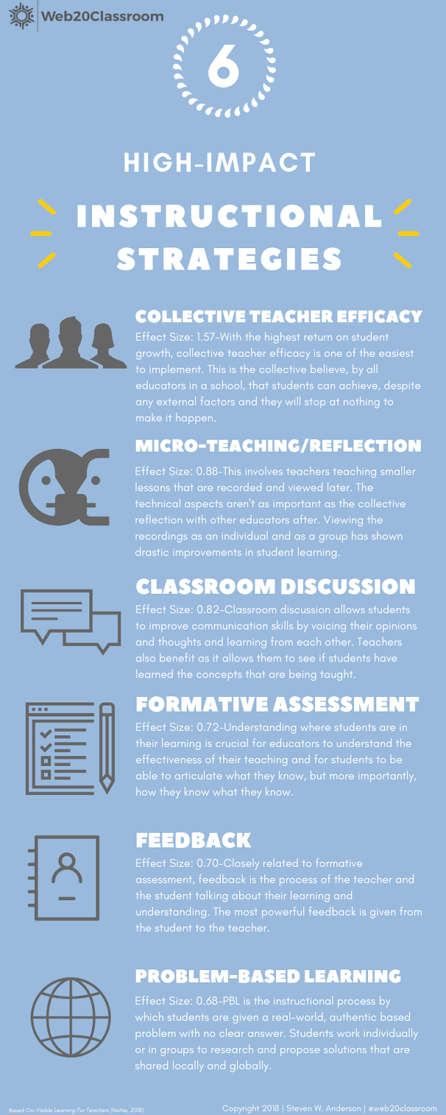 Making a Difference in the Classroom: Strategies that Connect with Students