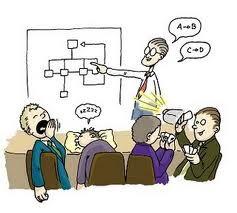 Model Pembelajaran Konvensional