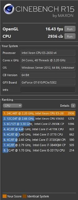 Cinebench Dual Xeon E5-2650v4