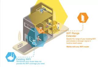 comprare il ripetitore wifi