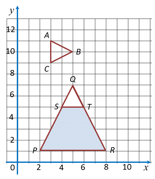 Nota Ulangkaji Spm Matematik Tingkatan 4 Tingkatan 5 3 2 Menyelesaikan Masalah Yang Melibatkan Penjelmaan