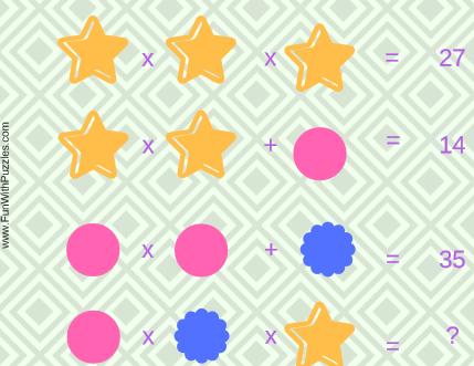 Mathematics Equations Riddle-Stars