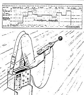 Mengukur kebisingan dengan analisa frekuensi