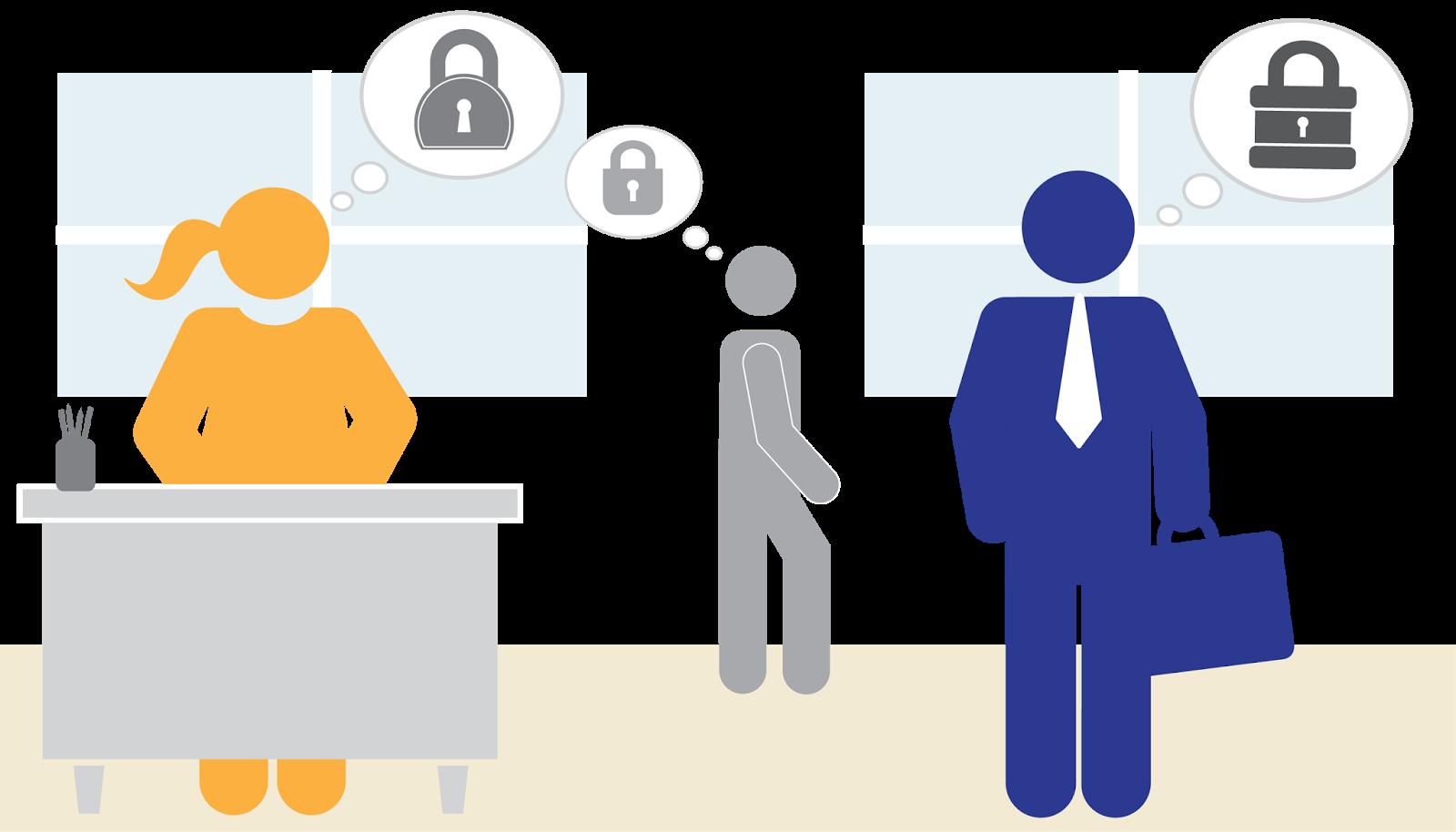 PCI Council Security Awareness Guidance