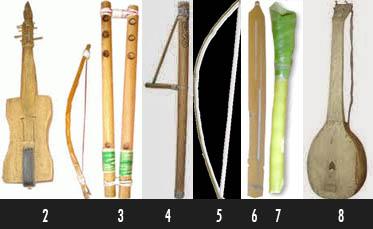 8 Alat Musik Tradisional Ntt Gambar Dan Penjelasannya Adat Tradisional