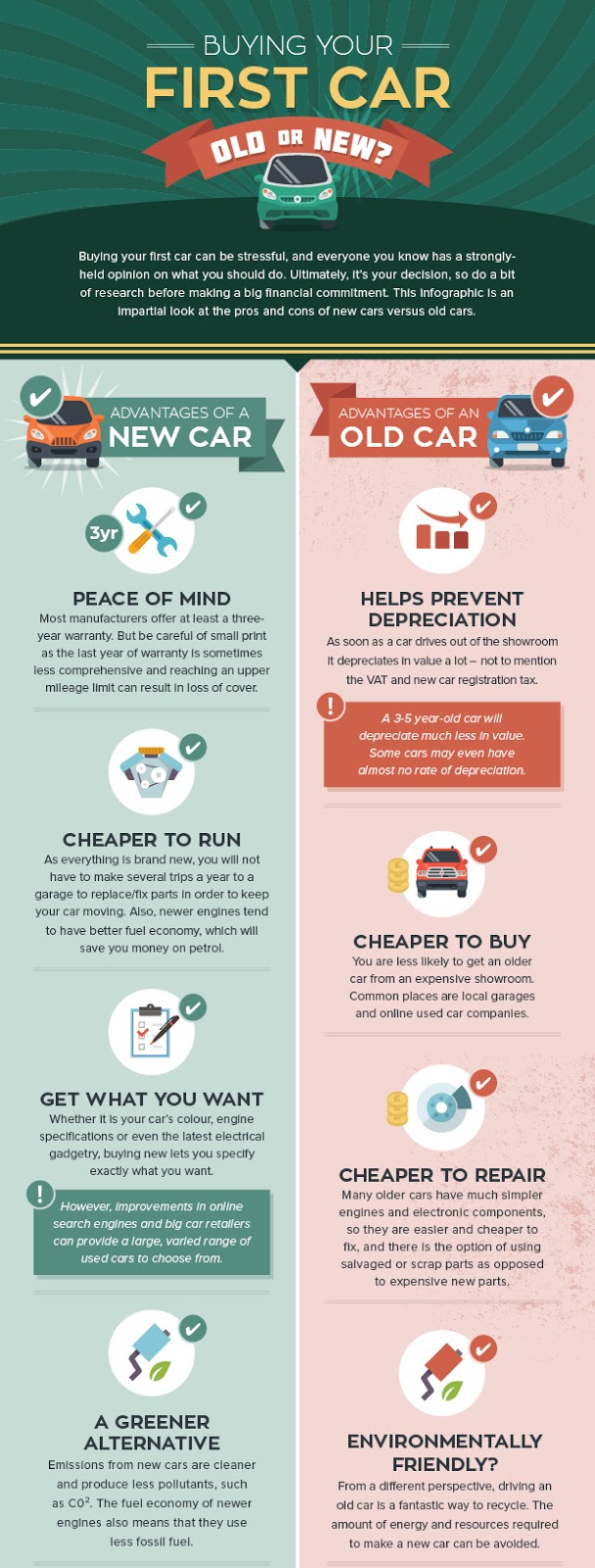 First Time Car Buyers-A Simple Guide | Sparkles and Stretchmarks: UK ...