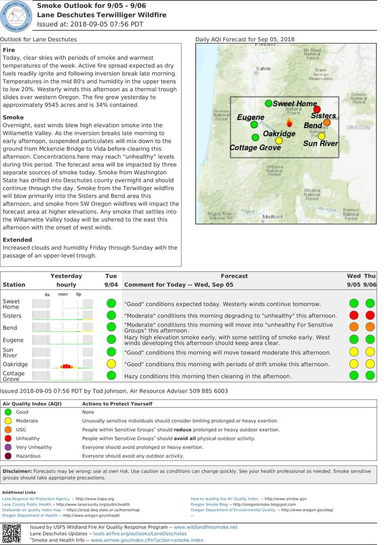 smoke outlook for lane deschutes terwilliger fire for wednesday and thursday sept 5 6 2018