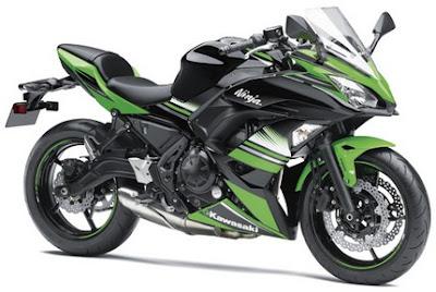 Harga Kawasaki Ninja 650 New