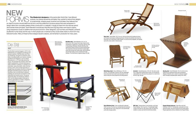 Brilliant Furniture Design History Interior Infographic And. Furniture Design History   Interior Design