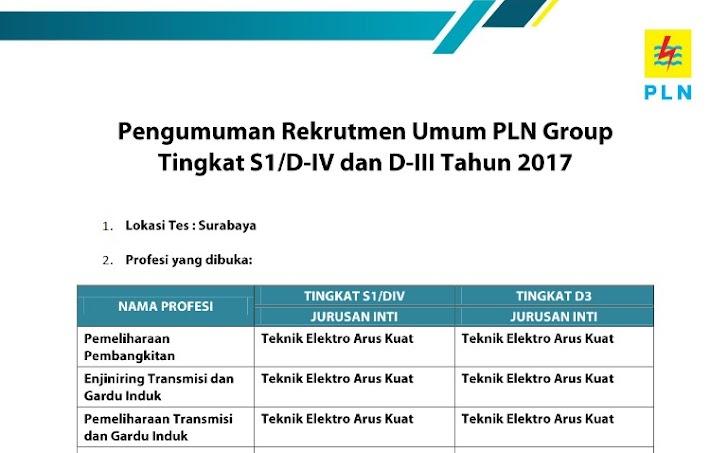 Lowongan Kerja PLN Untuk Umum (D3 dan S1), Ditutup 30 September 2017