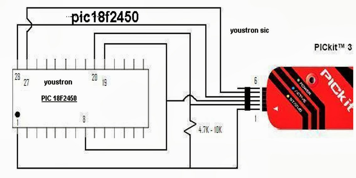 Microcontroller Projects For Beginners How to program