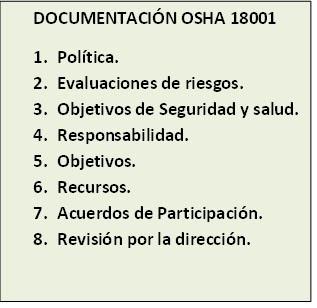 Normas OSHA 18000 3