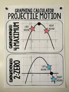 projectile motion quadratics poster