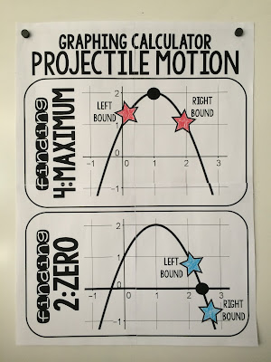 projectile motion quadratics poster