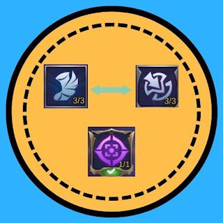 gunakan emblem assasin beserta pengaturannya