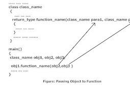 Passing dan Return Object dari Function di Pemrograman C++