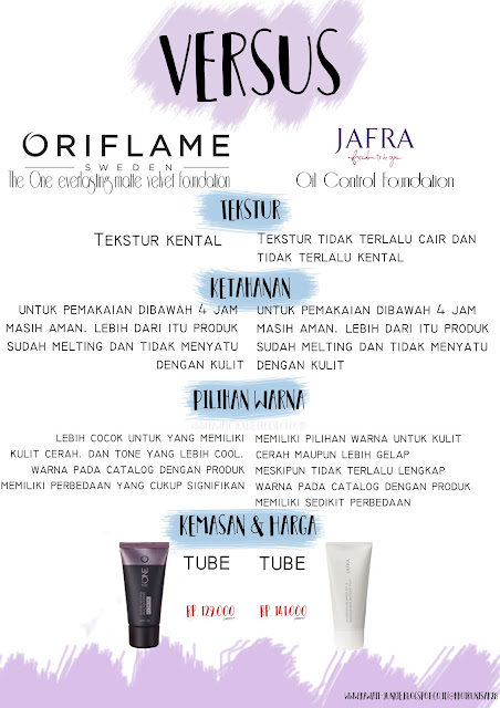 Oriflame The One Everlasting Foundation EXTREME SPF 30 (Vanilla) VS Jafra Oil-Controlling Makeup Broad Spectrum SPF15 (Natural Tan)
