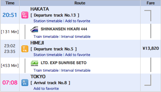 7 Days Itinerary with a Japan Rail Pass